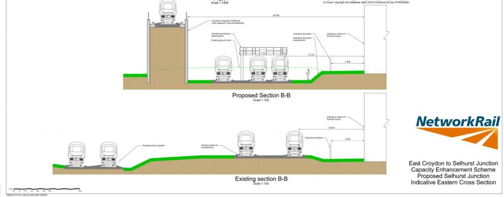 Drawing showing Network Rail 2020 proposed viaduct and their height above existing tracks alongside Davidson Road